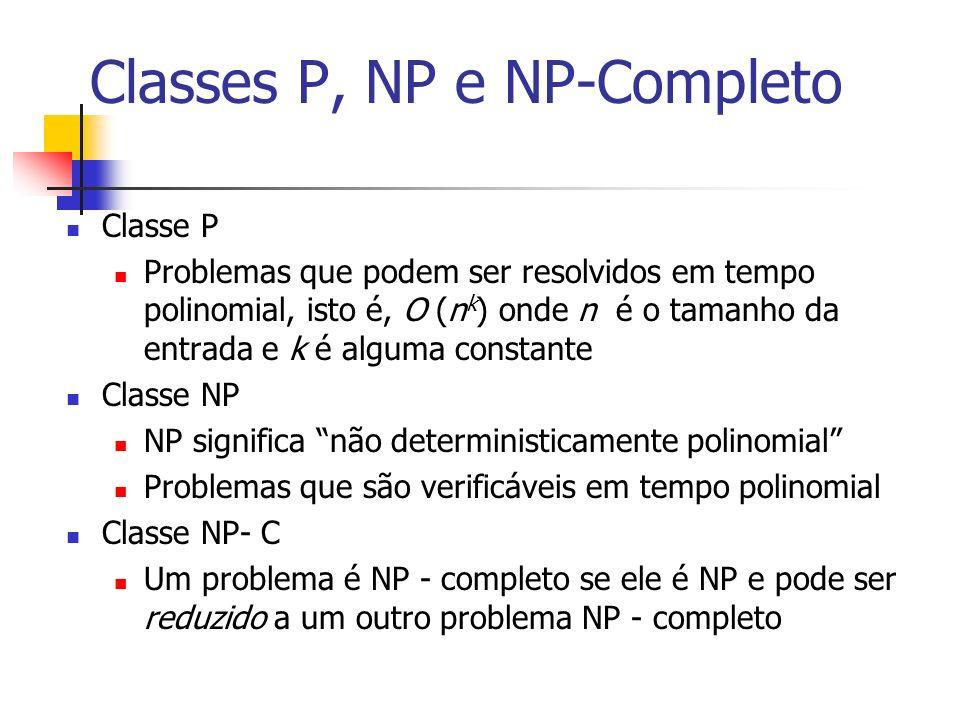 Classes P, NP e NP-Completo Classe P Problemas que podem ser resolvidos em tempo polinomial, isto é, O (n k ) onde n é o tamanho da entrada e k é algu