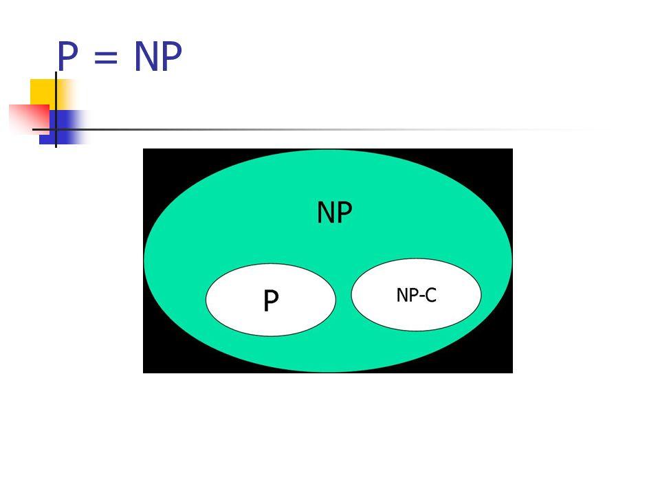P = NP