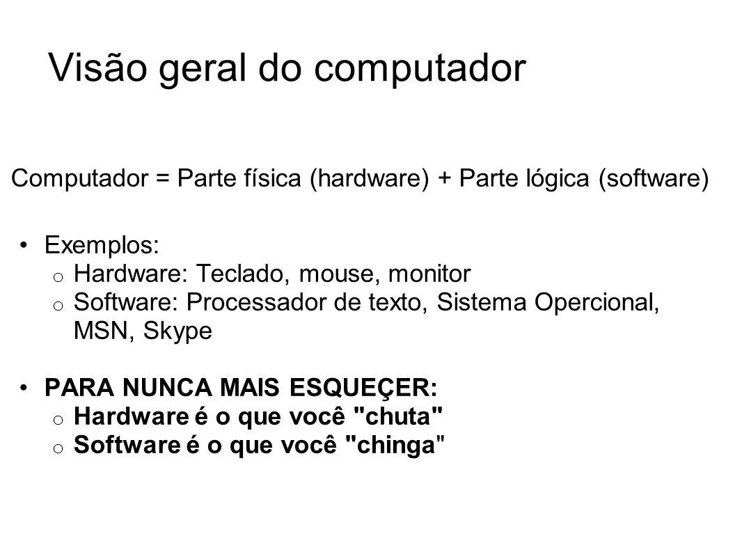Visão geral do computador Computador = Parte física (hardware) + Parte lógica (software) Exemplos: o Hardware: Teclado, mouse, monitor o Software: Pro