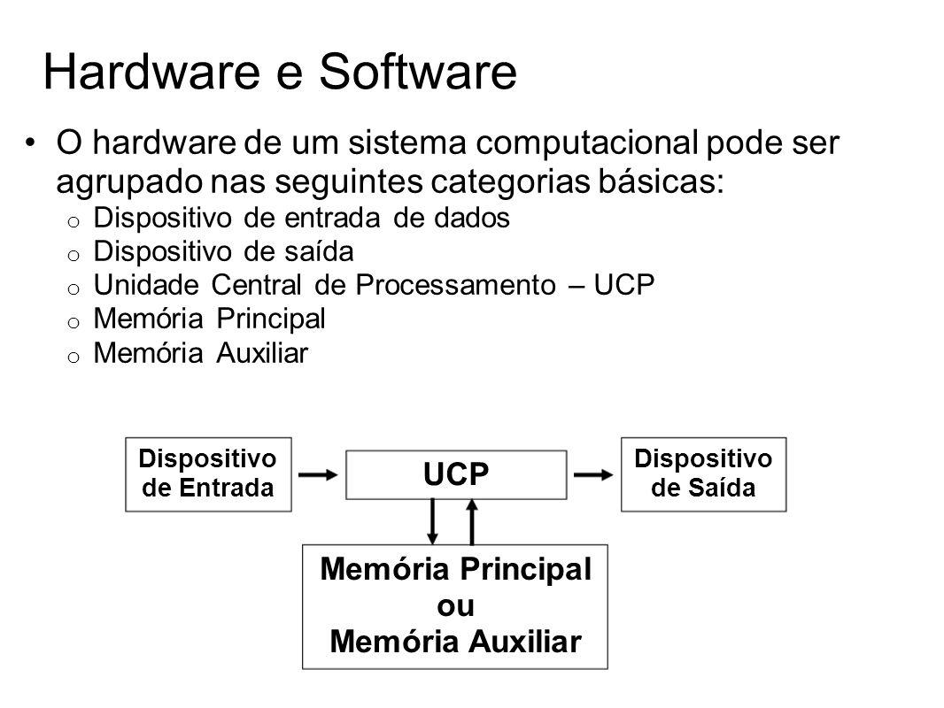 O hardware de um sistema computacional pode ser agrupado nas seguintes categorias básicas: o Dispositivo de entrada de dados o Dispositivo de saída o