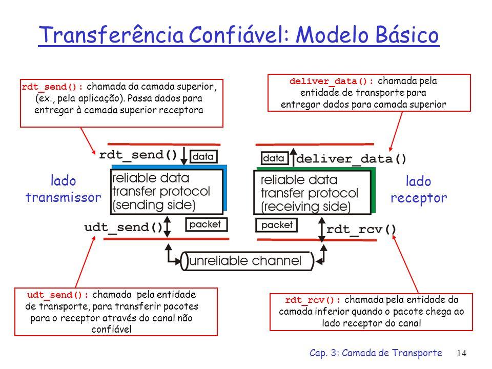 Cap. 3: Camada de Transporte13 Princípios de Transferência Confiável de Dados Importante nas camadas de aplicação, transporte e enlace top-10 na lista