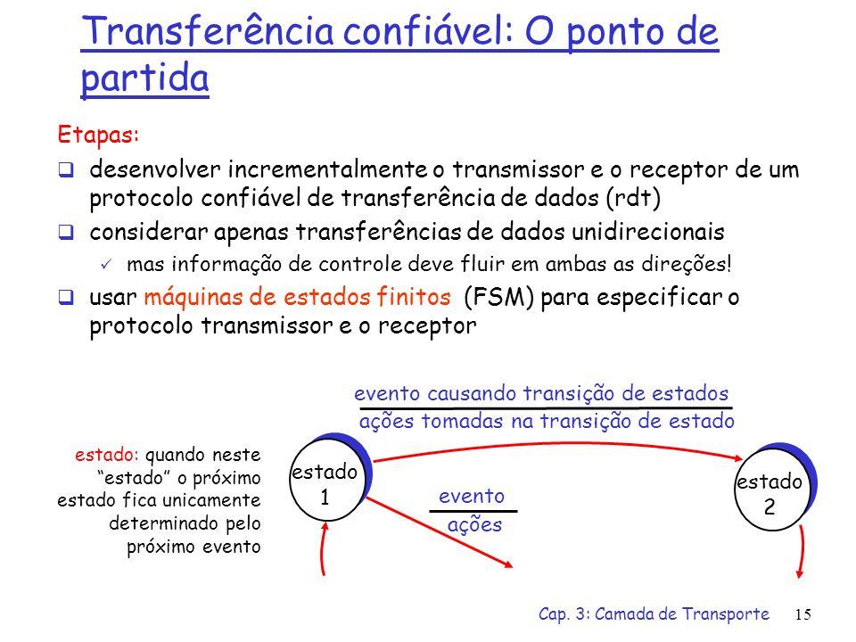 Cap. 3: Camada de Transporte14 Transferência Confiável: Modelo Básico lado transmissor lado receptor rdt_send(): chamada da camada superior, (ex., pel