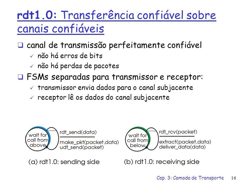 Cap. 3: Camada de Transporte15 Etapas: desenvolver incrementalmente o transmissor e o receptor de um protocolo confiável de transferência de dados (rd