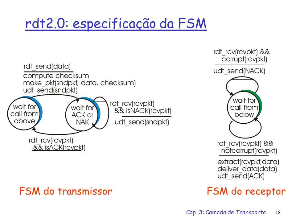 Cap. 3: Camada de Transporte17 rdt2.0: Canal com erros de bit Canal subjacente pode trocar valores dos bits num pacote lembrete: checksum do UDP pode