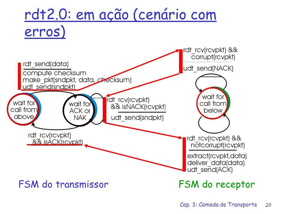 Cap. 3: Camada de Transporte19 rdt2.0: em ação (ausência de erros) FSM do transmissorFSM do receptor