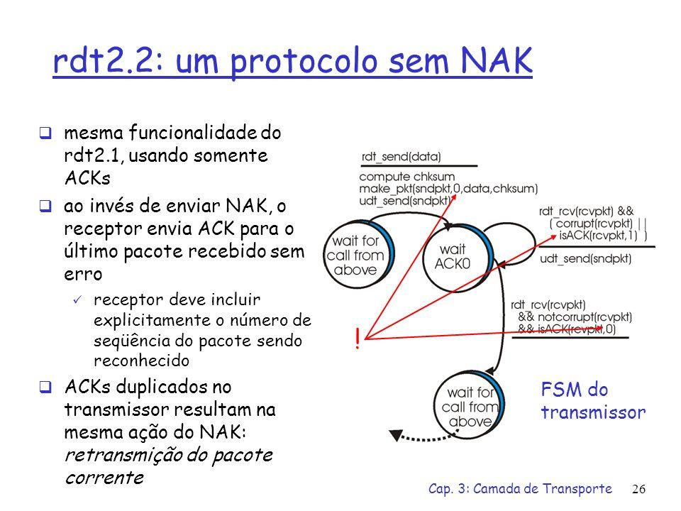 Cap. 3: Camada de Transporte25 rdt2.1: Discussão Transmissor: adiciona número de seqüência ao pacote Dois números (0 e 1) bastam. Porque? deve verific
