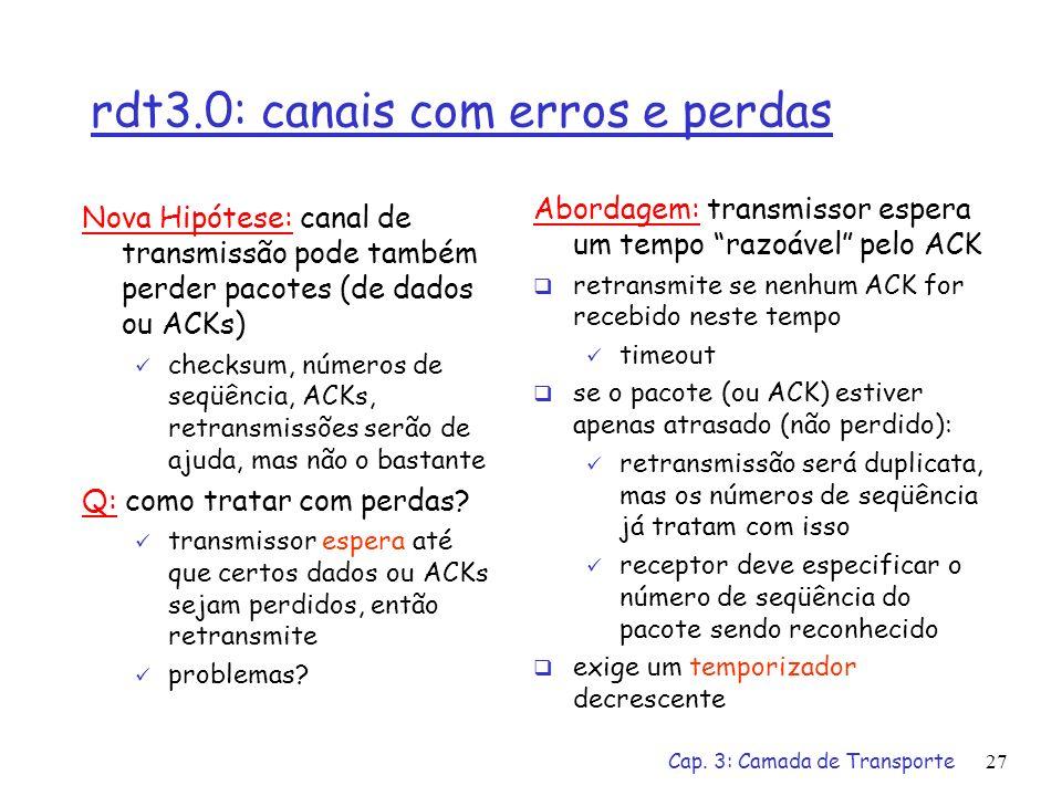 Cap. 3: Camada de Transporte26 rdt2.2: um protocolo sem NAK mesma funcionalidade do rdt2.1, usando somente ACKs ao invés de enviar NAK, o receptor env
