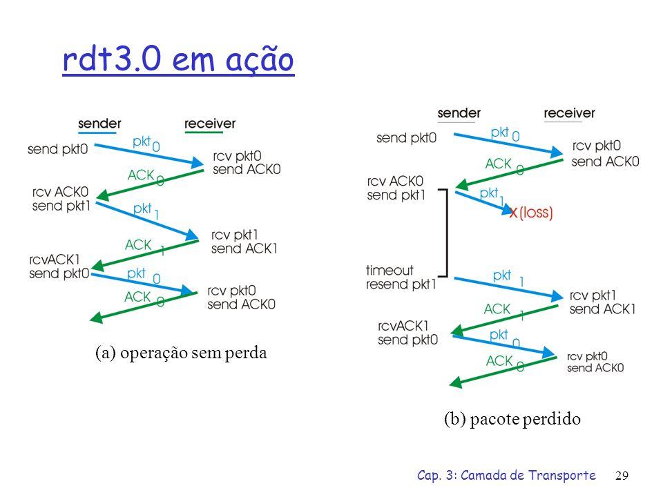Cap. 3: Camada de Transporte28 rdt3.0 sender
