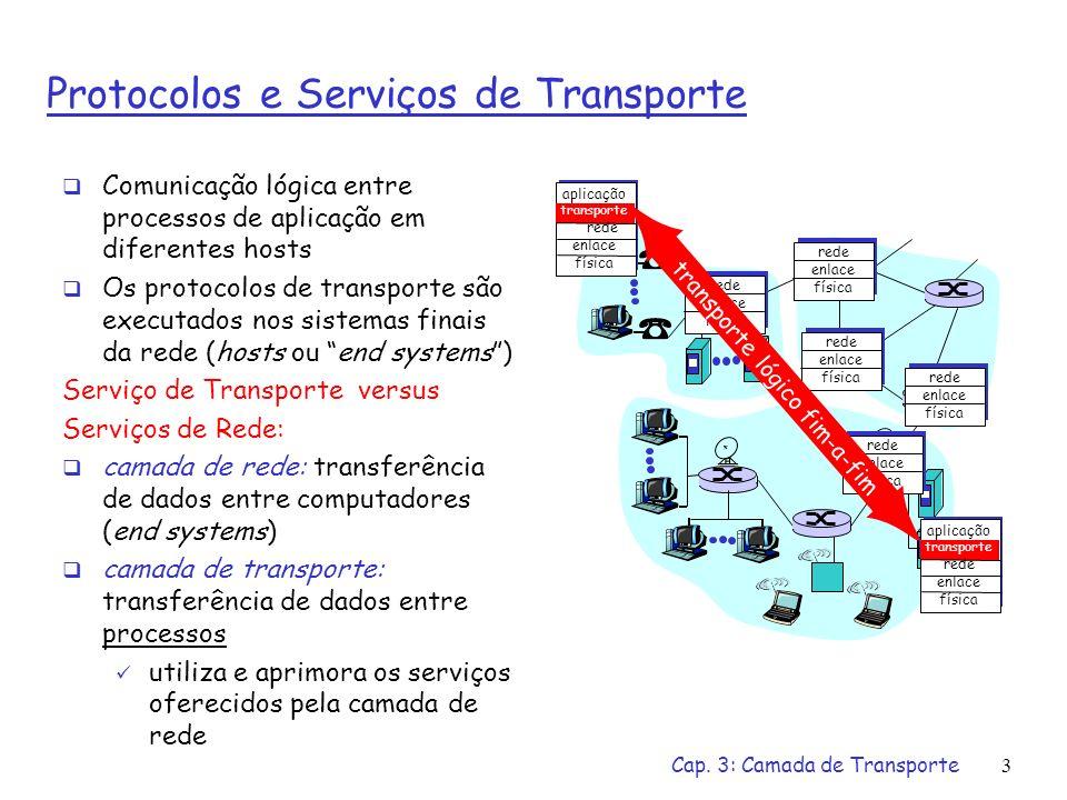 Cap. 3: Camada de Transporte2 Capítulo 3: Camada de Transporte Objetivos do Capítulo: entender os princípios por trás dos serviços da camada de transp