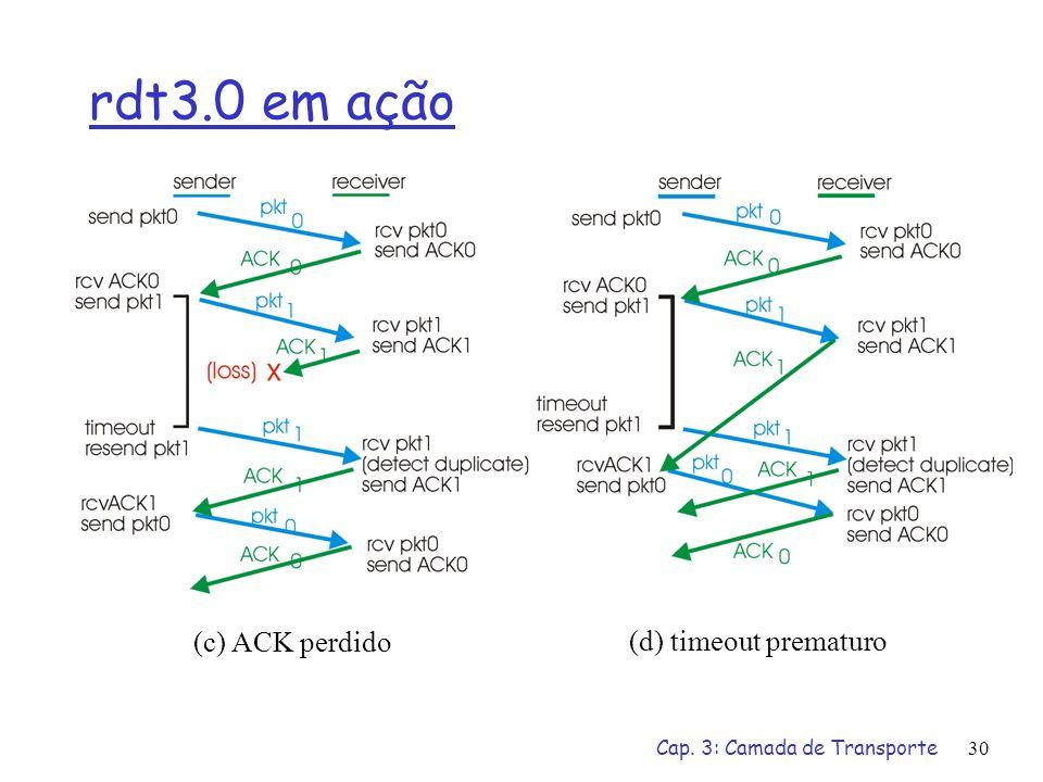 Cap. 3: Camada de Transporte29 rdt3.0 em ação (a) operação sem perda (b) pacote perdido