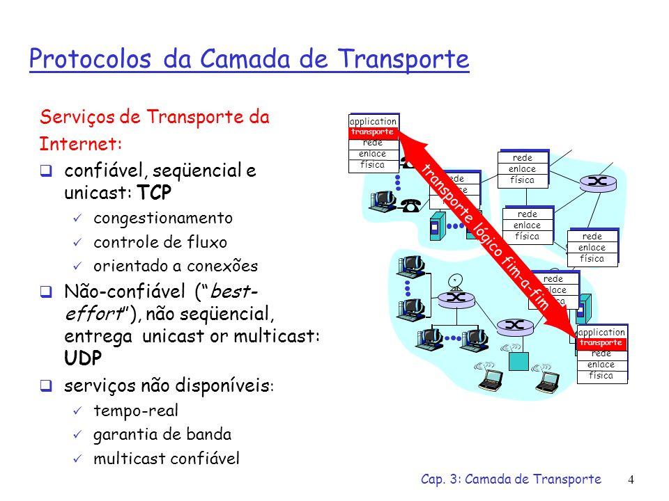 Cap. 3: Camada de Transporte3 Protocolos e Serviços de Transporte Comunicação lógica entre processos de aplicação em diferentes hosts Os protocolos de