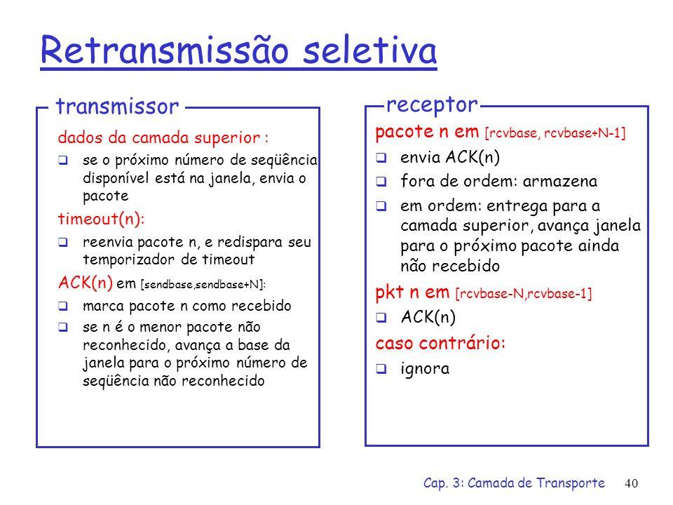 Cap. 3: Camada de Transporte39 Retransmissão seletiva: janelas do transmissor e do receptor (a) visão dos números de seqüência pelo transmissor (b) vi