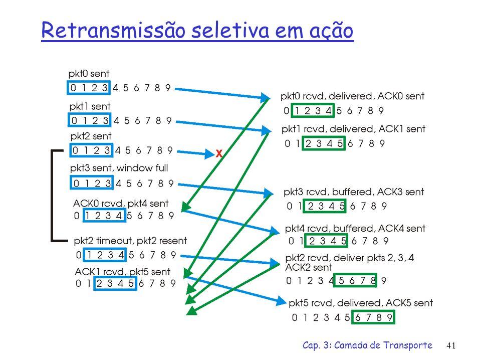 Cap. 3: Camada de Transporte40 Retransmissão seletiva dados da camada superior : se o próximo número de seqüência disponível está na janela, envia o p