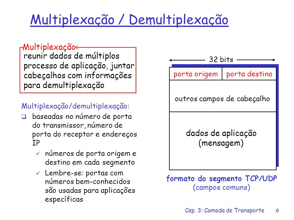 Cap. 3: Camada de Transporte5 aplicação transporte rede M P2 aplicação transporte rede Multiplexação / Demultiplexação Segmento - unidade de dados tro