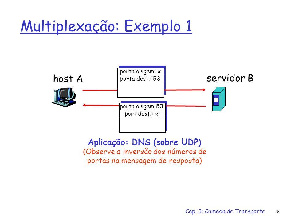 Cap. 3: Camada de Transporte7 Multiplexação/Demultiplexação Em Protocolos Sem Conexão (UDP) Baseado no socket UDP de destino Socket UDP = Endereço IP