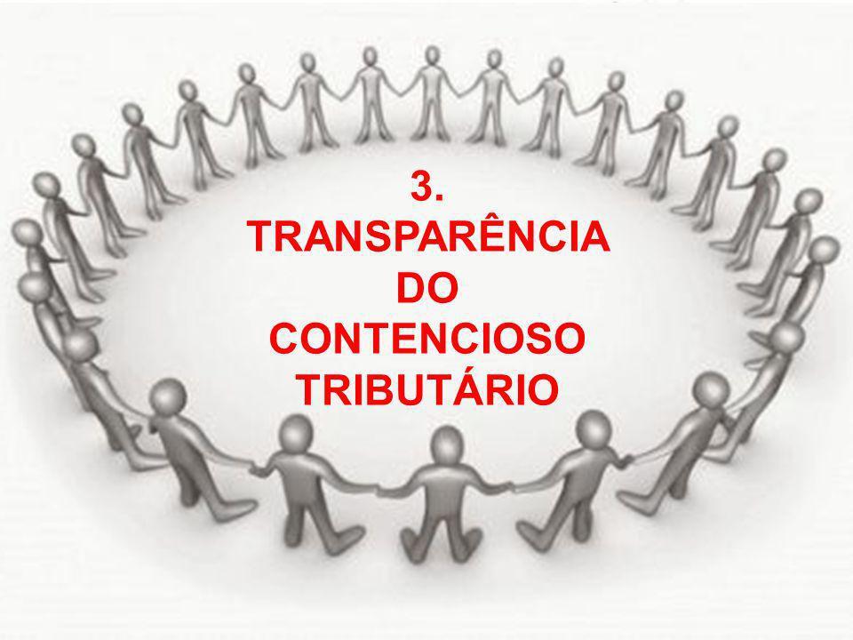 © Eurico Marcos Diniz de Santi 3. TRANSPARÊNCIA DO CONTENCIOSO TRIBUTÁRIO