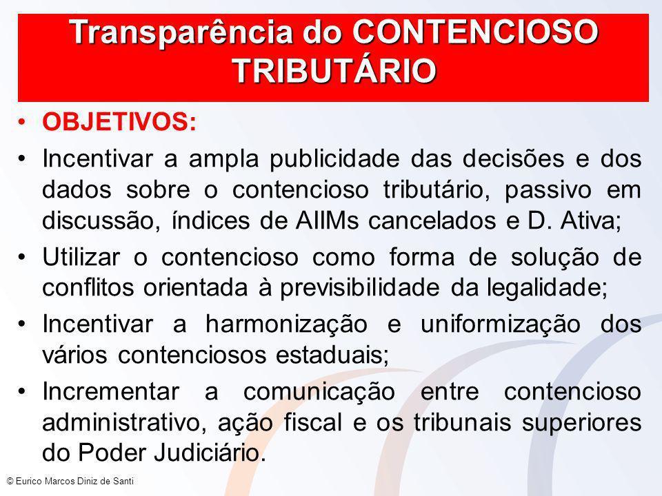 © Eurico Marcos Diniz de Santi OBJETIVOS: Incentivar a ampla publicidade das decisões e dos dados sobre o contencioso tributário, passivo em discussão, índices de AIIMs cancelados e D.