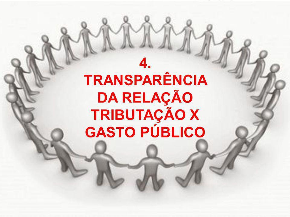 © Eurico Marcos Diniz de Santi 4. TRANSPARÊNCIA DA RELAÇÃO TRIBUTAÇÃO X GASTO PÚBLICO
