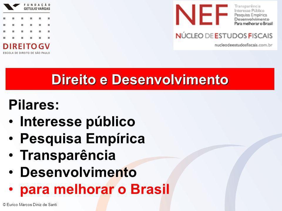 © Eurico Marcos Diniz de Santi Direito e Desenvolvimento Pilares: Interesse público Pesquisa Empírica Transparência Desenvolvimento para melhorar o Brasil