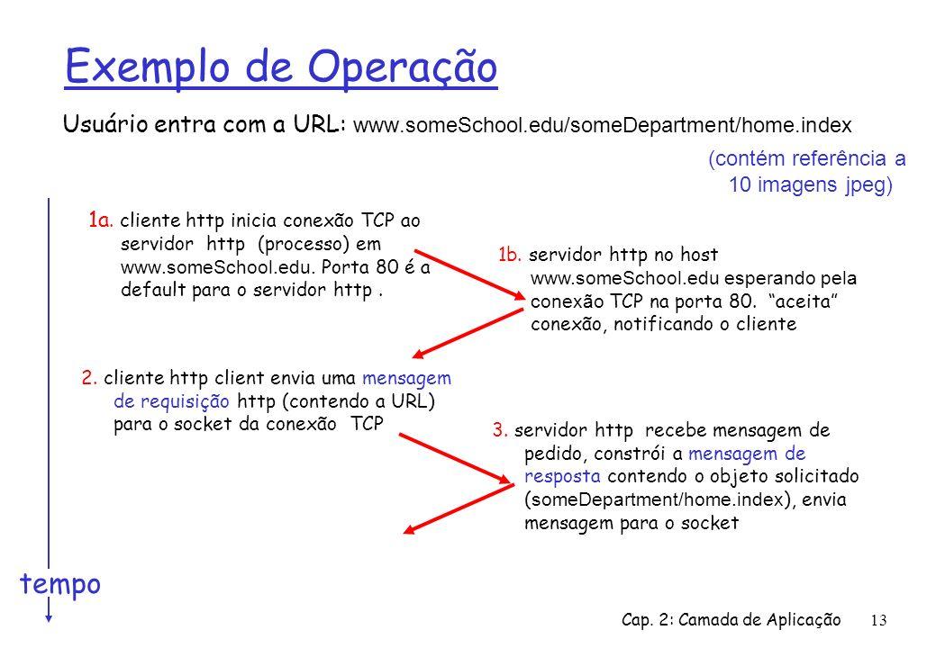 Cap. 2: Camada de Aplicação13 Exemplo de Operação Usuário entra com a URL: www.someSchool.edu/someDepartment/home.index 1a. cliente http inicia conexã