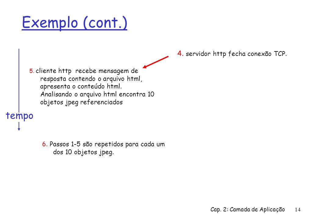 Cap. 2: Camada de Aplicação14 Exemplo (cont.) 5. cliente http recebe mensagem de resposta contendo o arquivo html, apresenta o conteúdo html. Analisan