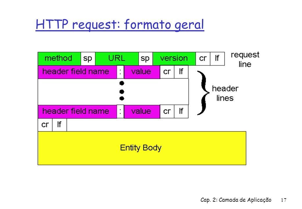 Cap. 2: Camada de Aplicação17 HTTP request: formato geral