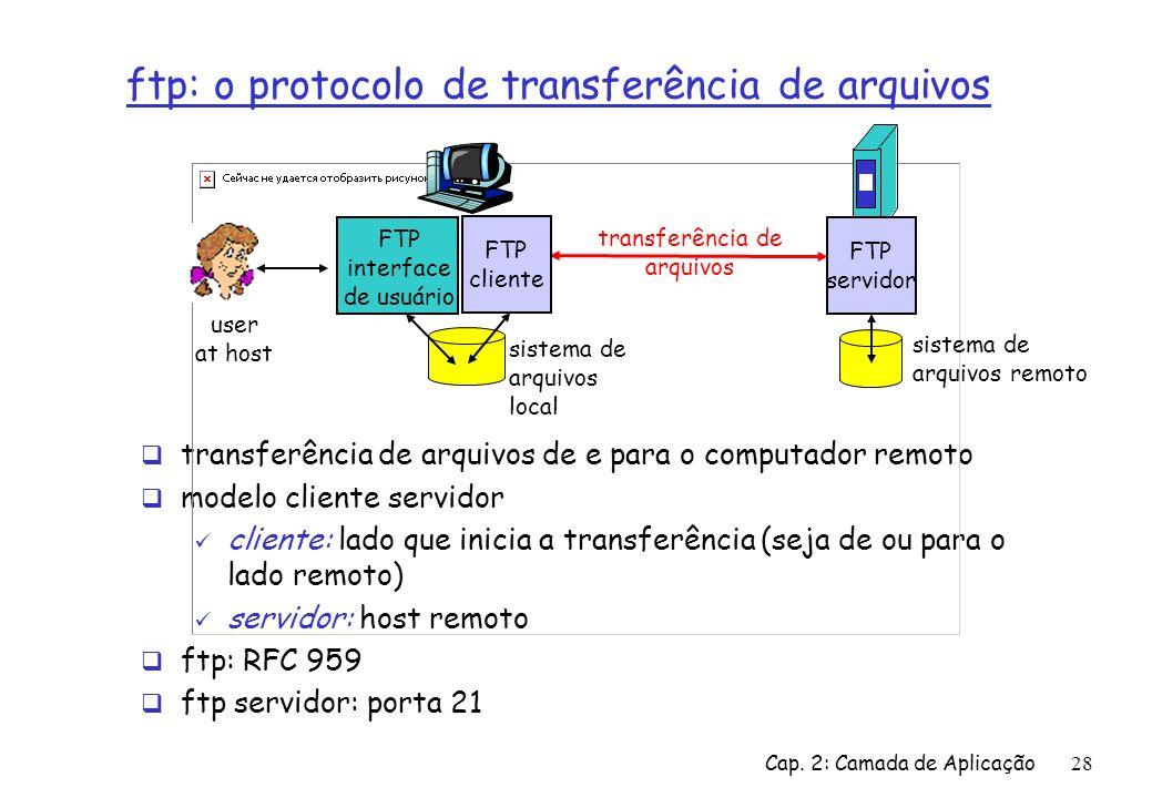Cap. 2: Camada de Aplicação28 ftp: o protocolo de transferência de arquivos transferência de arquivos de e para o computador remoto modelo cliente ser