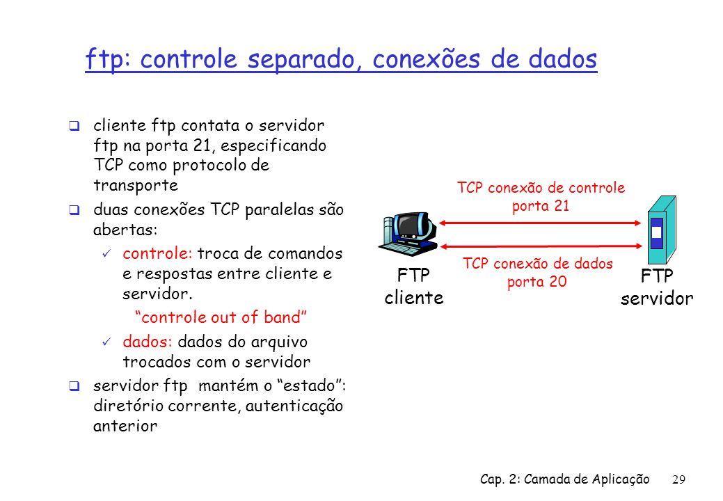 Cap. 2: Camada de Aplicação29 ftp: controle separado, conexões de dados cliente ftp contata o servidor ftp na porta 21, especificando TCP como protoco