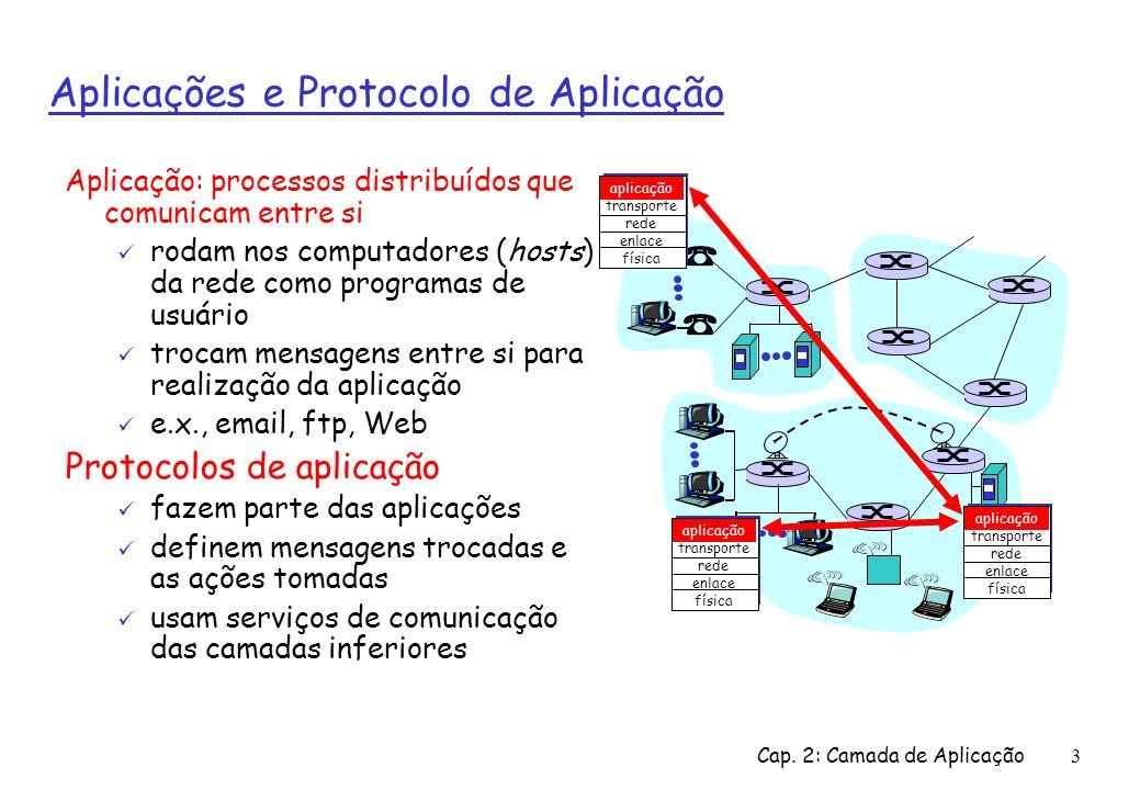 Cap. 2: Camada de Aplicação3 Aplicações e Protocolo de Aplicação Aplicação: processos distribuídos que comunicam entre si rodam nos computadores (host