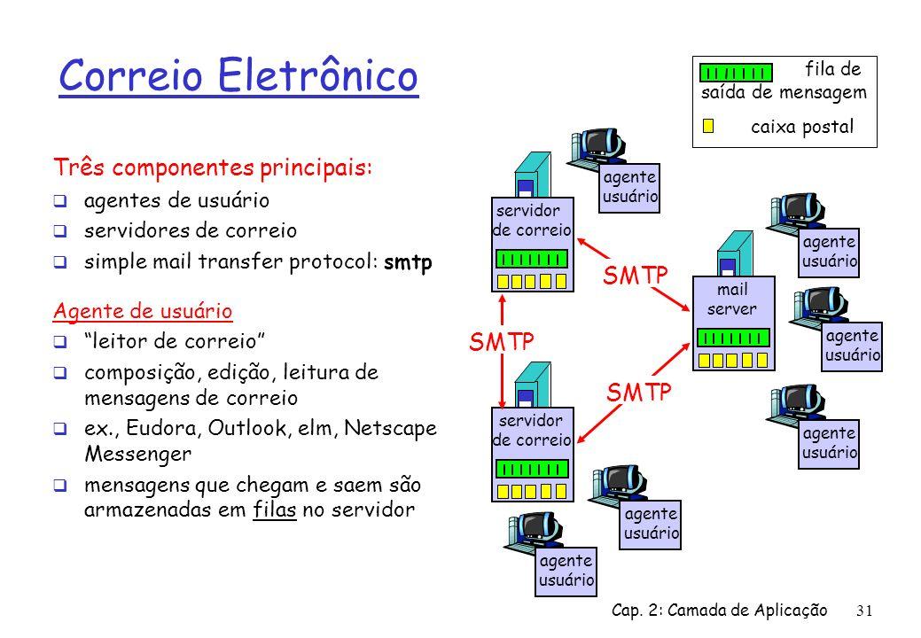 Cap. 2: Camada de Aplicação31 Correio Eletrônico Três componentes principais: agentes de usuário servidores de correio simple mail transfer protocol: