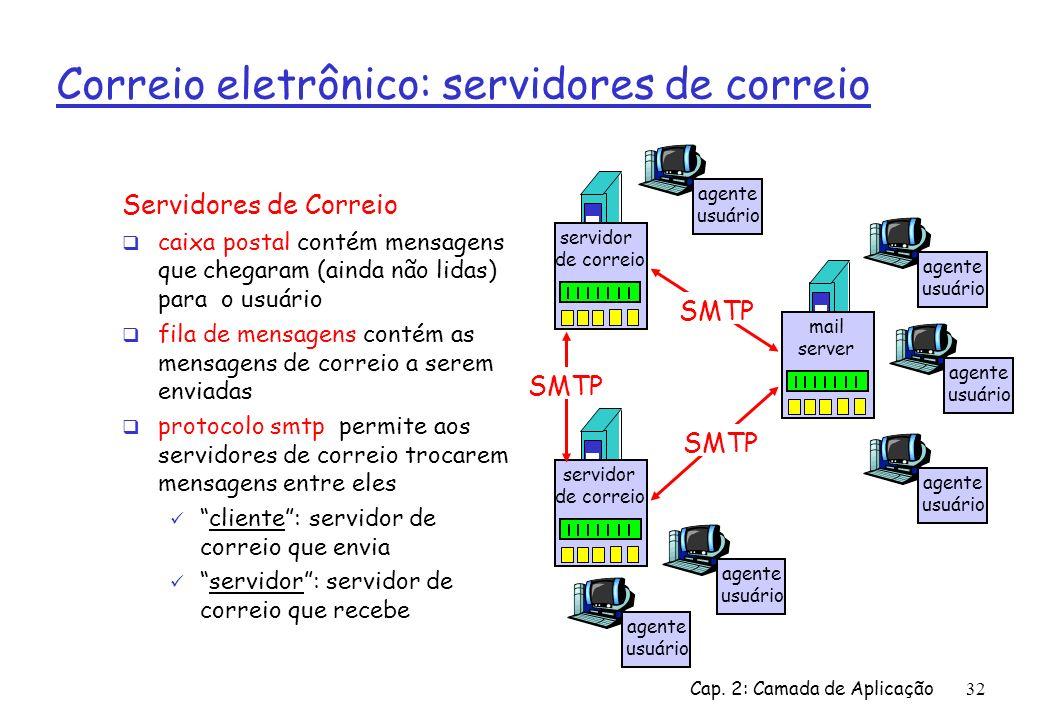 Cap. 2: Camada de Aplicação32 Correio eletrônico: servidores de correio Servidores de Correio caixa postal contém mensagens que chegaram (ainda não li