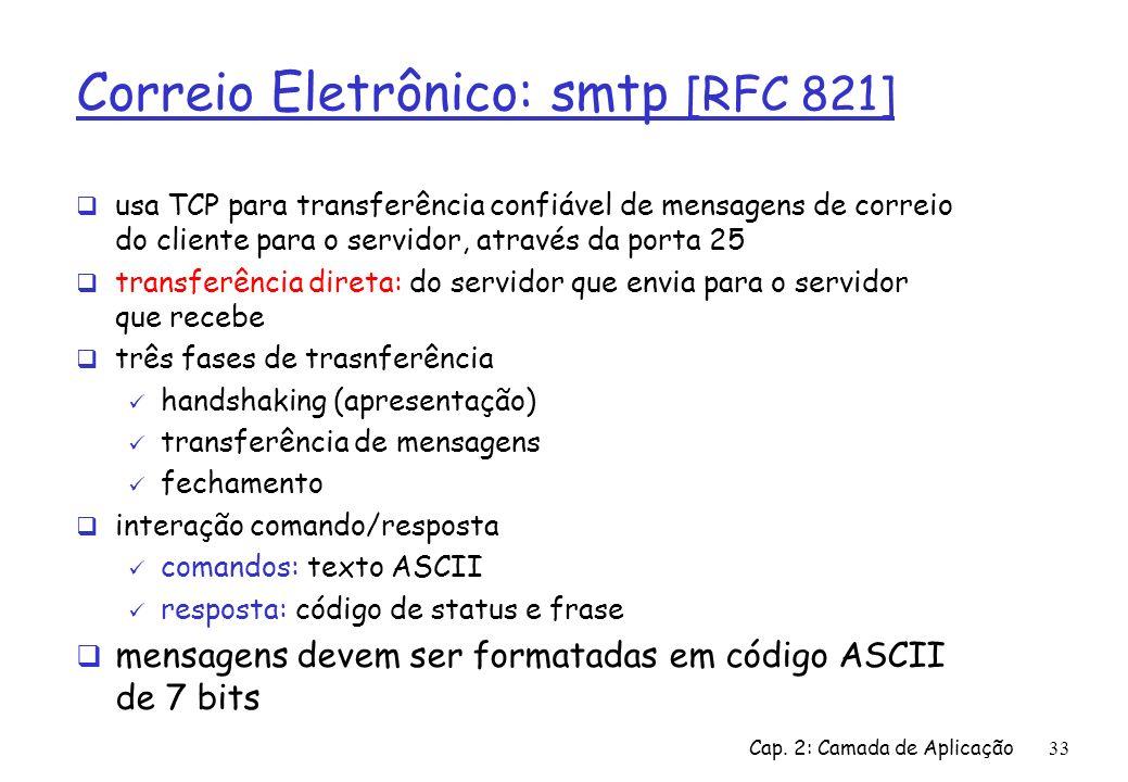 Cap. 2: Camada de Aplicação33 Correio Eletrônico: smtp [RFC 821] usa TCP para transferência confiável de mensagens de correio do cliente para o servid