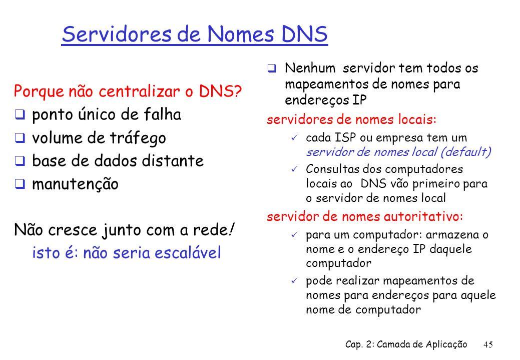 Cap. 2: Camada de Aplicação45 Servidores de Nomes DNS Nenhum servidor tem todos os mapeamentos de nomes para endereços IP servidores de nomes locais: