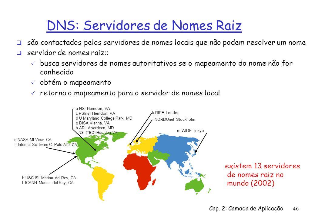 Cap. 2: Camada de Aplicação46 DNS: Servidores de Nomes Raiz são contactados pelos servidores de nomes locais que não podem resolver um nome servidor d