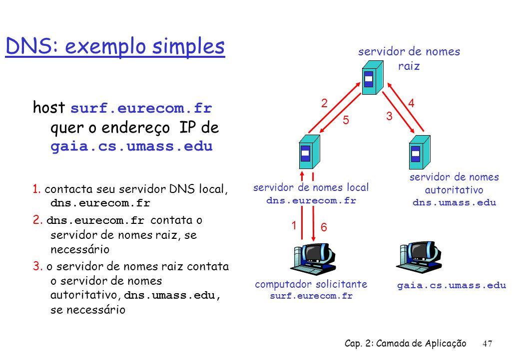 Cap. 2: Camada de Aplicação47 DNS: exemplo simples host surf.eurecom.fr quer o endereço IP de gaia.cs.umass.edu 1. contacta seu servidor DNS local, dn