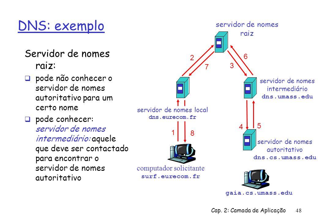 Cap. 2: Camada de Aplicação48 DNS: exemplo Servidor de nomes raiz: pode não conhecer o servidor de nomes autoritativo para um certo nome pode conhecer