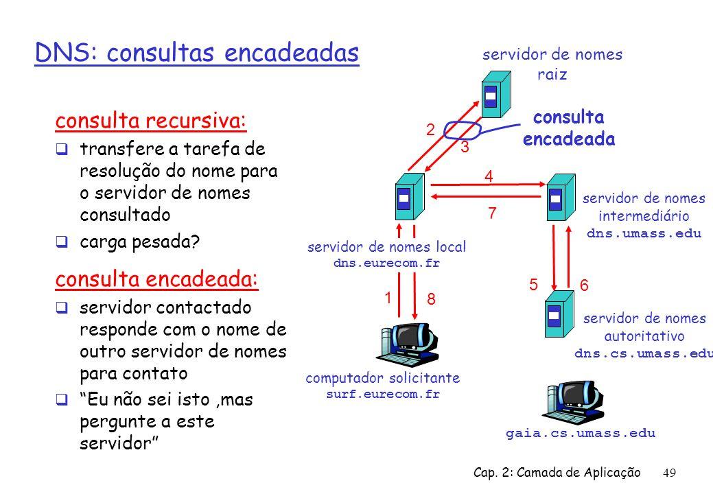 Cap. 2: Camada de Aplicação49 DNS: consultas encadeadas consulta recursiva: transfere a tarefa de resolução do nome para o servidor de nomes consultad