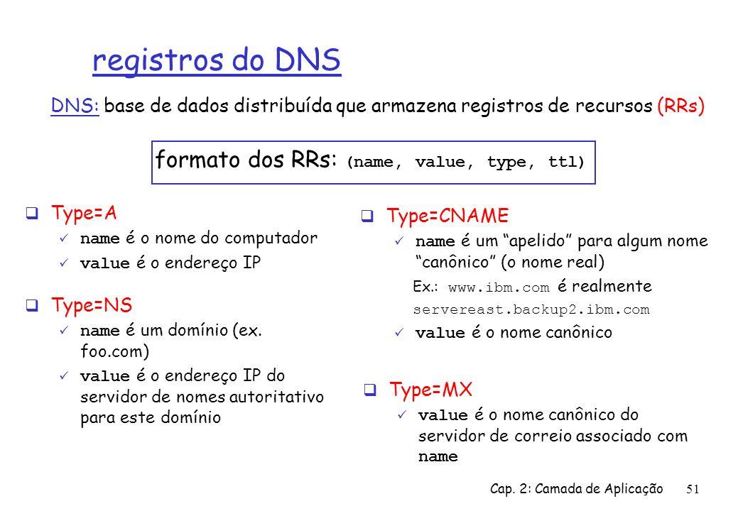 Cap. 2: Camada de Aplicação51 registros do DNS DNS: base de dados distribuída que armazena registros de recursos (RRs) Type=NS name é um domínio (ex.