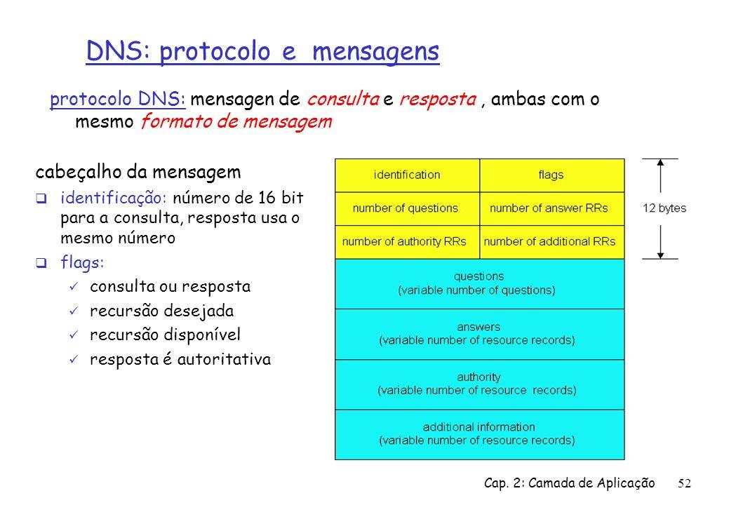 Cap. 2: Camada de Aplicação52 DNS: protocolo e mensagens protocolo DNS: mensagen de consulta e resposta, ambas com o mesmo formato de mensagem cabeçal