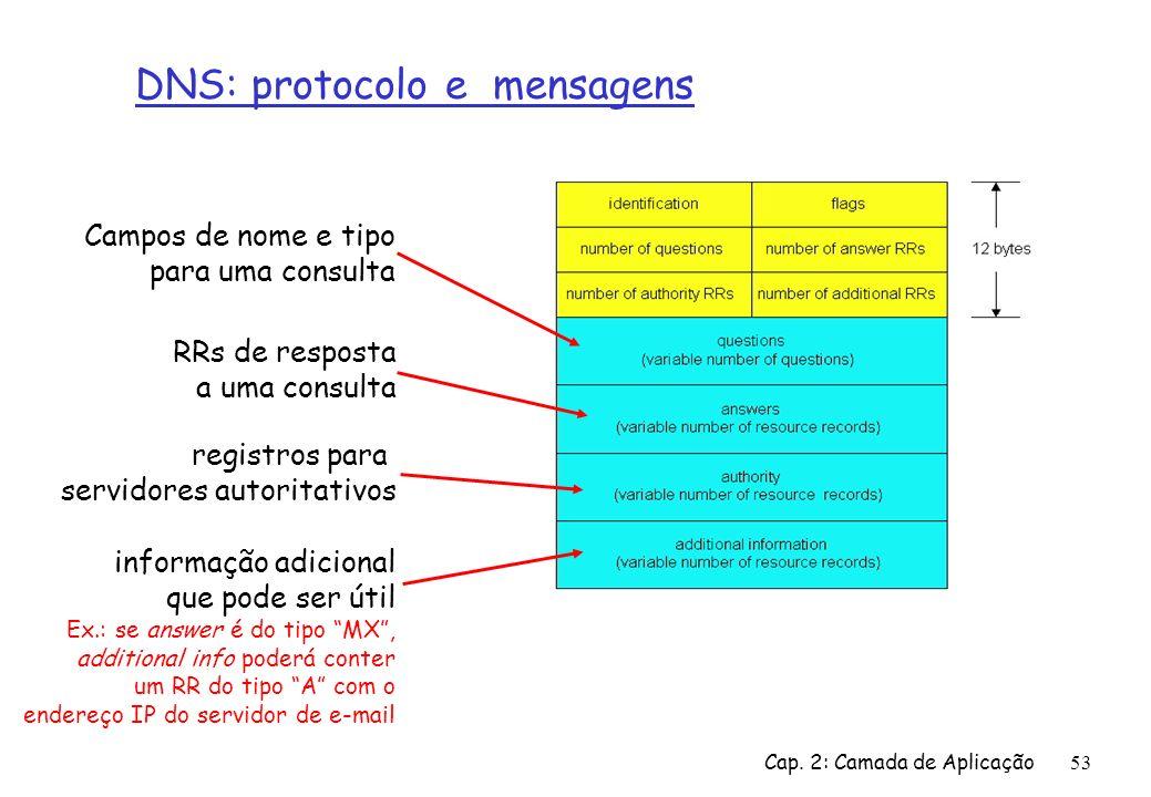 Cap. 2: Camada de Aplicação53 Campos de nome e tipo para uma consulta RRs de resposta a uma consulta registros para servidores autoritativos informaçã