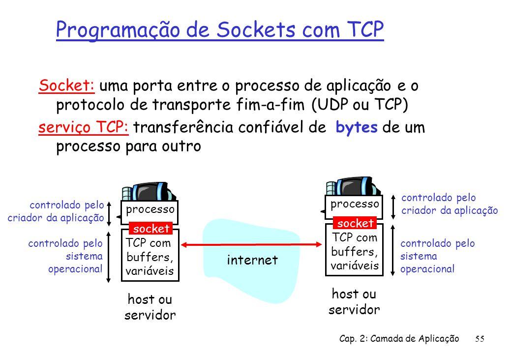 Cap. 2: Camada de Aplicação55 Programação de Sockets com TCP Socket: uma porta entre o processo de aplicação e o protocolo de transporte fim-a-fim (UD