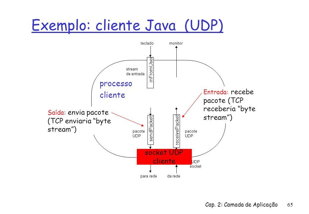 Cap. 2: Camada de Aplicação65 Exemplo: cliente Java (UDP) sendPacket para rededa rede receivePacket inFromUser tecladomonitor Process clientSocket pac