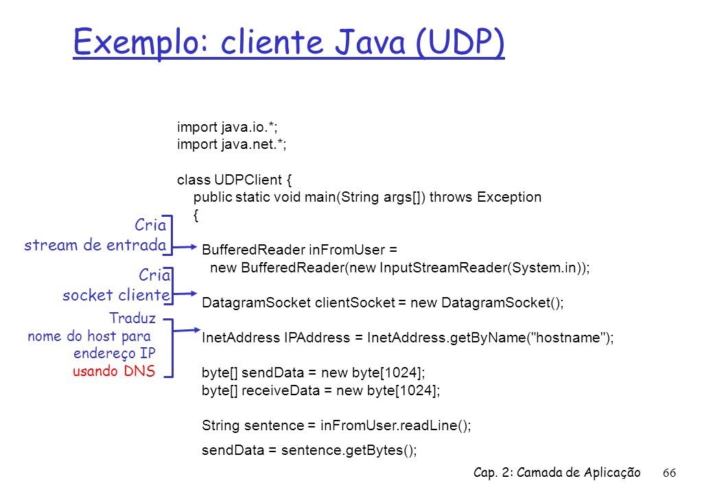 Cap. 2: Camada de Aplicação66 Exemplo: cliente Java (UDP) import java.io.*; import java.net.*; class UDPClient { public static void main(String args[]