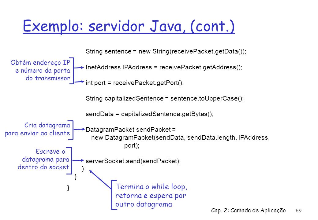 Cap. 2: Camada de Aplicação69 Exemplo: servidor Java, (cont.) String sentence = new String(receivePacket.getData()); InetAddress IPAddress = receivePa