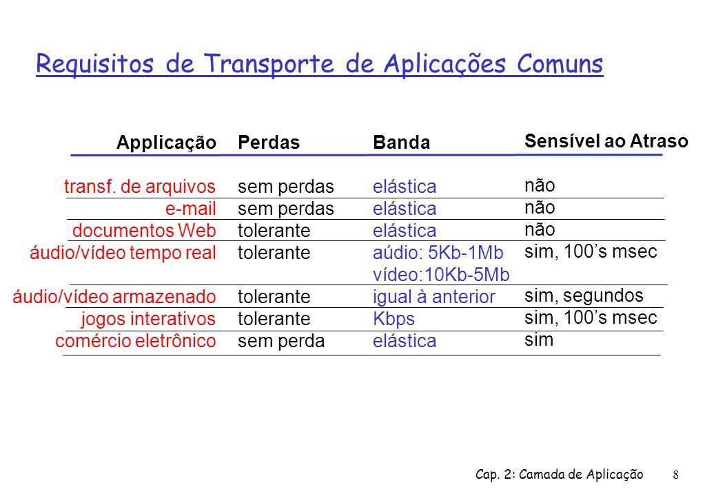 Cap. 2: Camada de Aplicação8 Requisitos de Transporte de Aplicações Comuns Applicação transf. de arquivos e-mail documentos Web áudio/vídeo tempo real