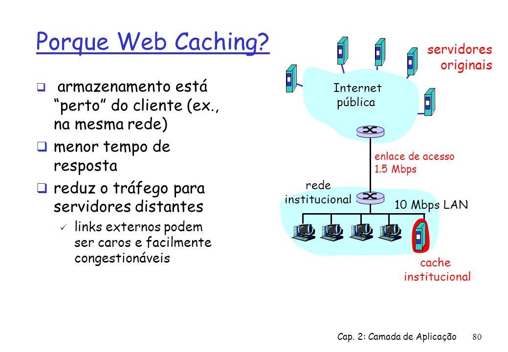 Cap. 2: Camada de Aplicação80 Porque Web Caching? armazenamento está perto do cliente (ex., na mesma rede) menor tempo de resposta reduz o tráfego par