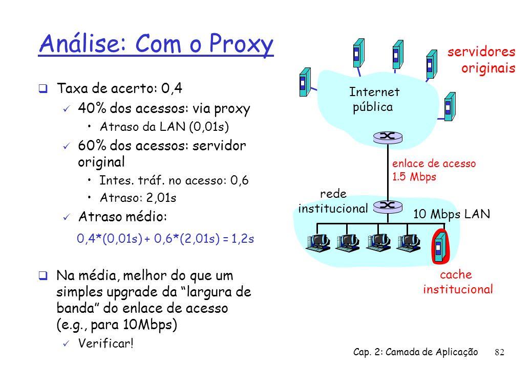 Cap. 2: Camada de Aplicação82 Análise: Com o Proxy Taxa de acerto: 0,4 40% dos acessos: via proxy Atraso da LAN (0,01s) 60% dos acessos: servidor orig