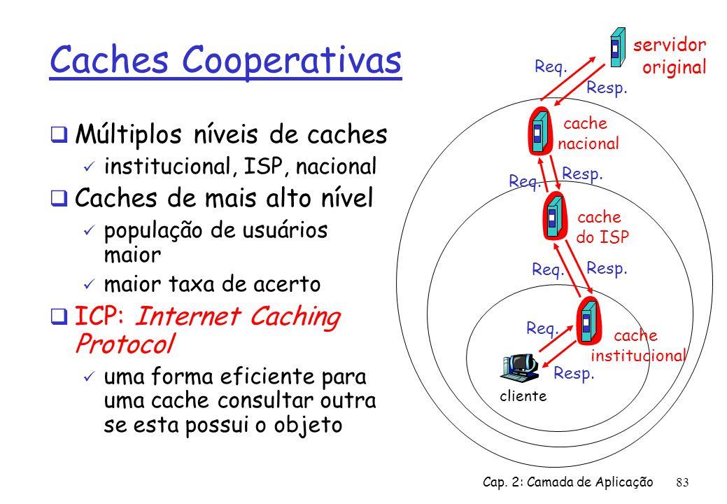 Cap. 2: Camada de Aplicação83 Caches Cooperativas Múltiplos níveis de caches institucional, ISP, nacional Caches de mais alto nível população de usuár