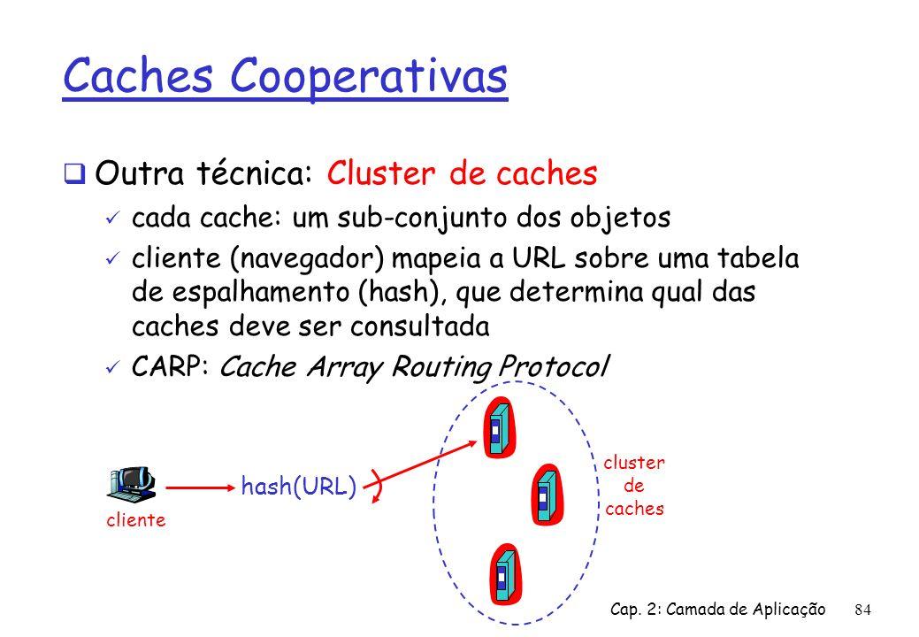 Cap. 2: Camada de Aplicação84 Caches Cooperativas Outra técnica: Cluster de caches cada cache: um sub-conjunto dos objetos cliente (navegador) mapeia