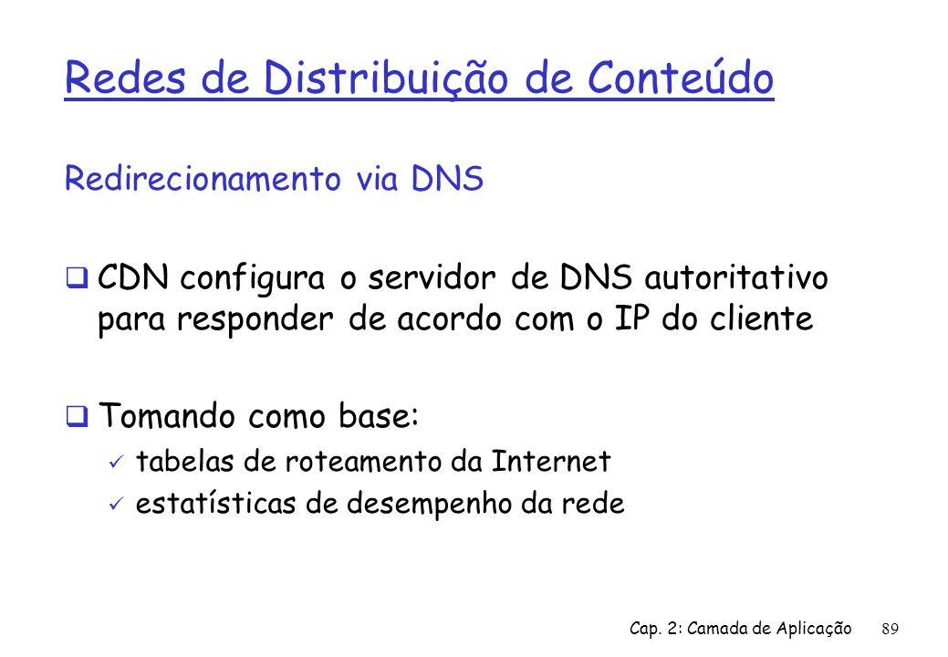 Cap. 2: Camada de Aplicação89 Redes de Distribuição de Conteúdo Redirecionamento via DNS CDN configura o servidor de DNS autoritativo para responder d
